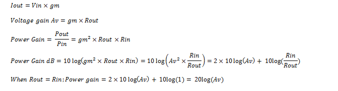 Calculate magnitude of gain in db and phase of transfer function.