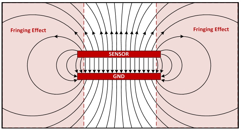 diagram of electric fields  diagram  free engine image for