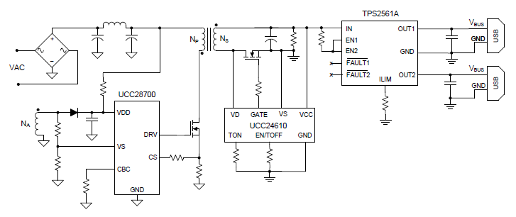 图3:支持双输出的USB墙式充电器实现方式 随着USB Type-C接头和USB-PD等新型应用的出现,用户希望能够获得20W以上的充电功率,这一充电能力能够为智能手机、平板电脑和超极本等设备充电。更高效率和高功率密度AC/DC解决方案是USB墙式充电器所必须的。TI团队正在研究一个高效高密度解决方案来满足这个挑战。 UCC28700 控制器的待机功率水平被控制在100mW以下。虽然目前还没有针对USB墙式充电待机功率的行业规范,但我认为,逐渐减少的待机功率仍然会对整个世界产生显著的影响。例如,待机功率