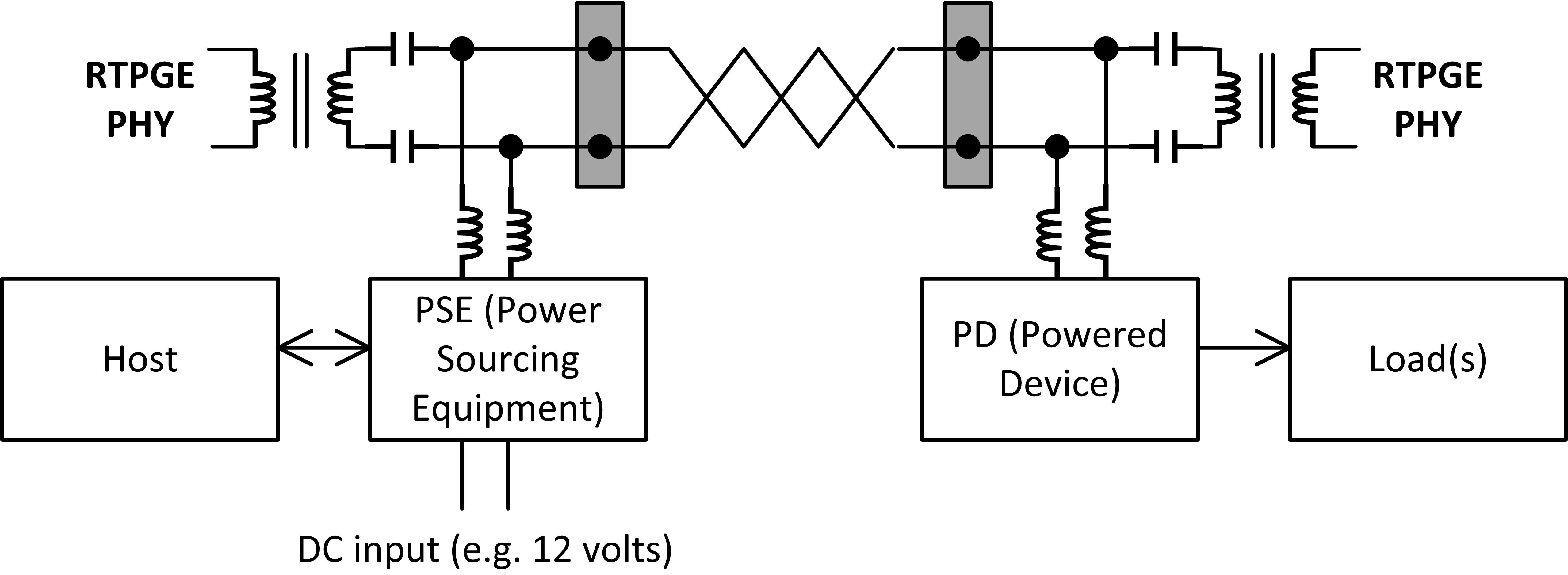 powerhouse starter wiring diagram   33 wiring diagram