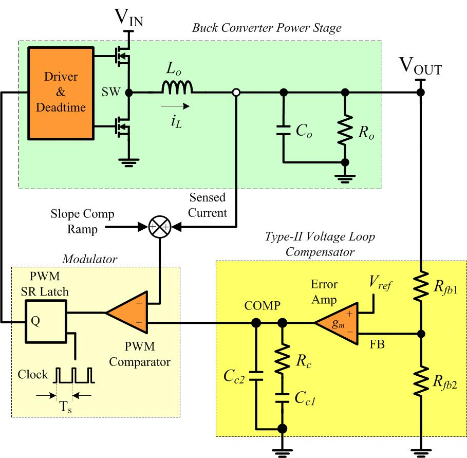 Exploiting Current Mode Control For Wide Vin Dc Conversion To Voltage Converter