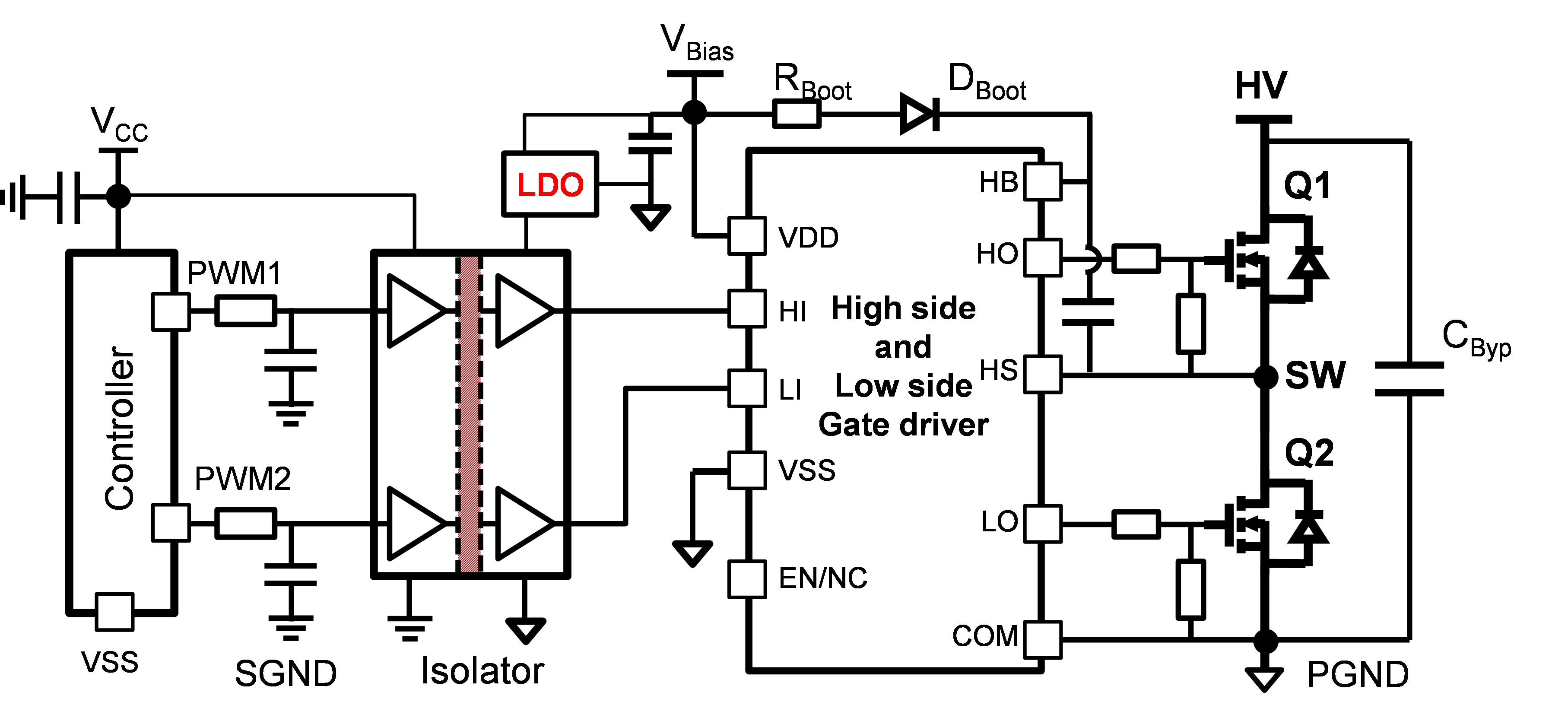 gate drive transformer vs  high  low side driver  a