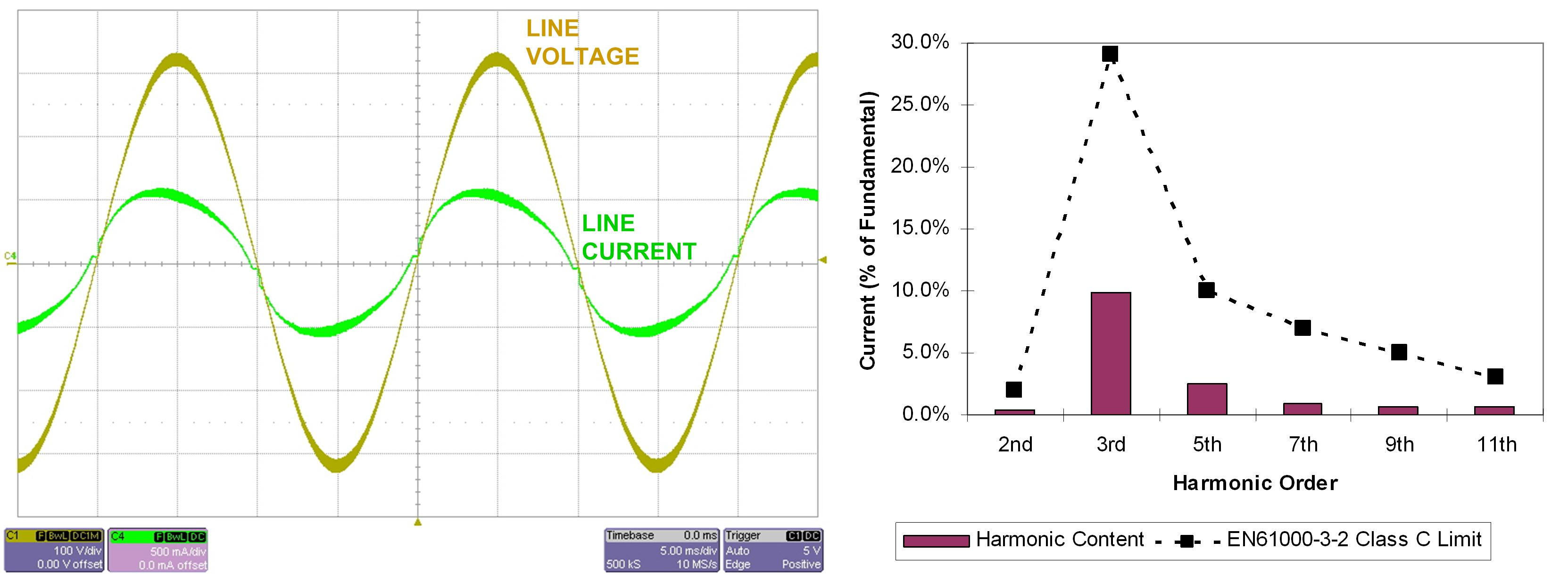Power Tips: How to Drive LEDs with Power Factor Correction in a