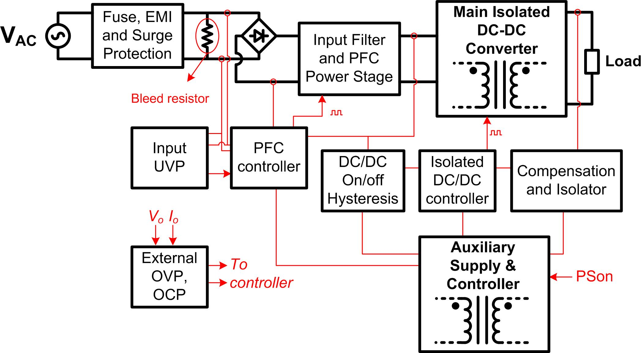 Power Tips  Centralized Control Makes Power Supply Design