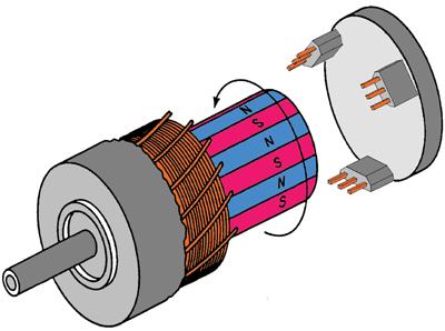 Mind Spinning Possibilities Hall Effect Sensor Bandwidth