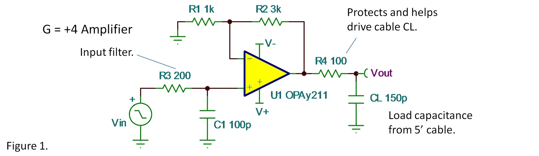 SPICEing Op Amp Stability - The Signal - Archives - TI E2E