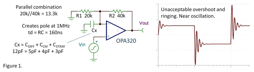 Taming the Oscillating Op Amp - The Signal - Archives - TI