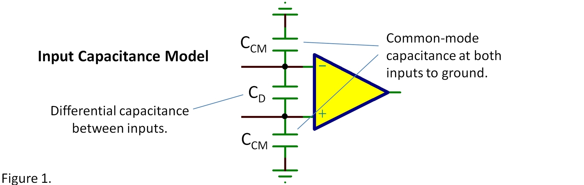Input Capacitancecommon Modedifferential Huh The Signal Voltage Opamp Amplifier