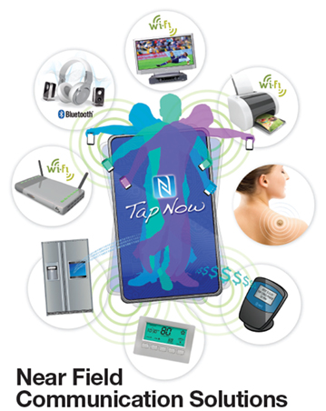 NFC in the Internet of Things (IoT) - Embedded processing