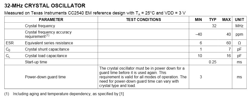 Frequency references: Crystal oscillator operation and specs ...