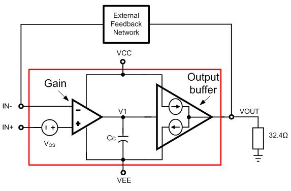 electronics news wire