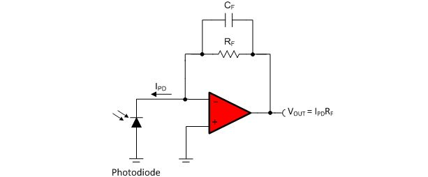 part i - what op amp bandwidth do i need   transimpedance amplifiers  - precision hub