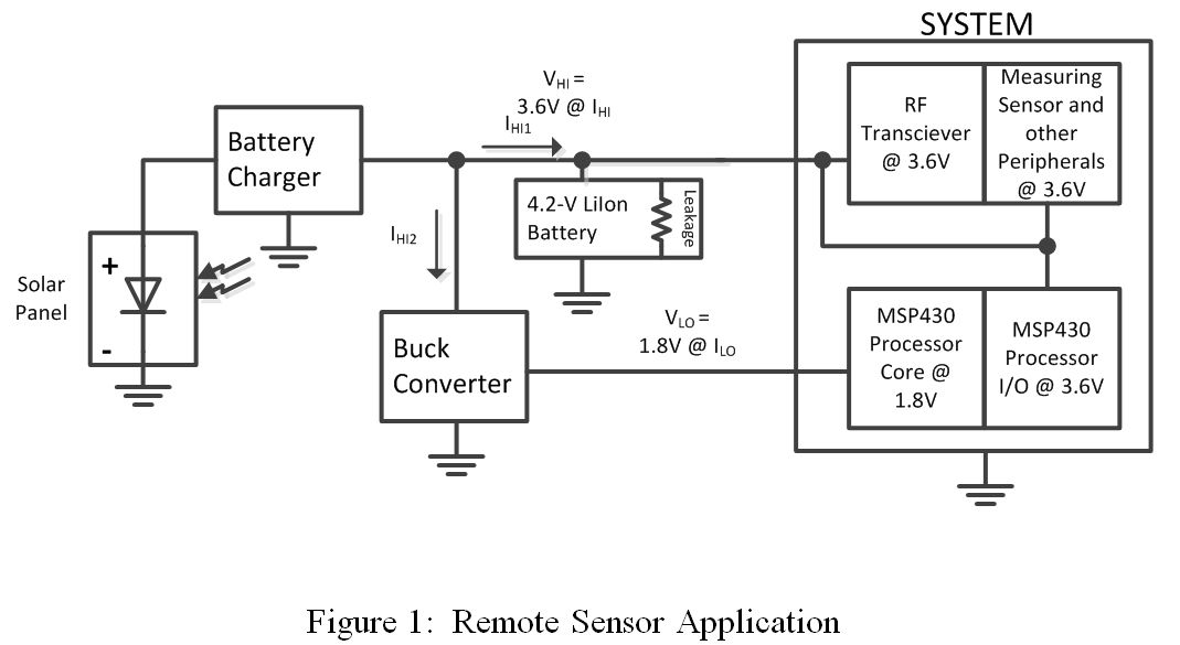 How To Design A Solar Powered Remote Sensor Fully