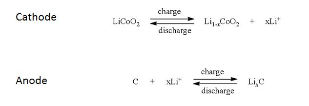 Chemical Reaction In A Car Battery