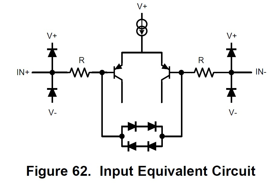 lmh6643 for peak hold - amplifiers forum - amplifiers