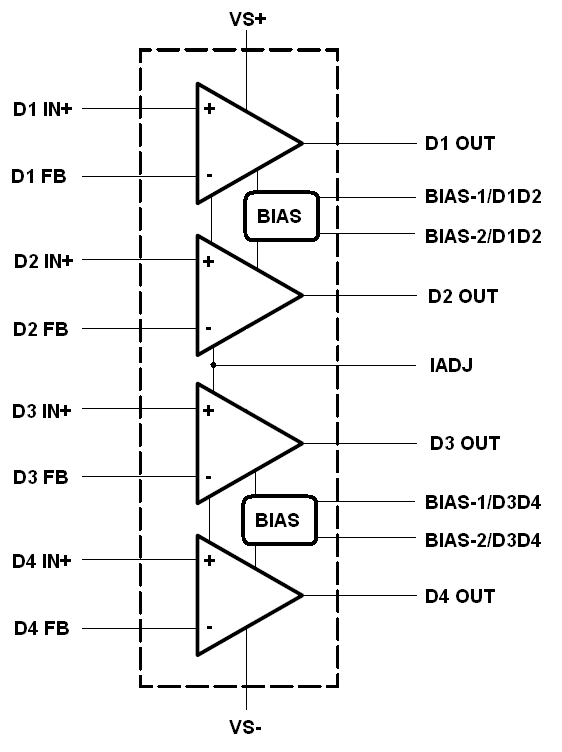 resolved  do you have a block diagram or pin description of ths6214