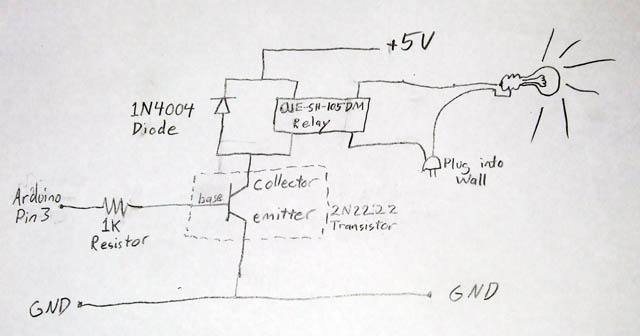 Resolved  Connecting C6713 To A Switch Board