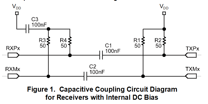 Resolved dp83865 ethernet phy capacitive coupling app note or is the termination also suited for the dm83865 asfbconference2016 Choice Image