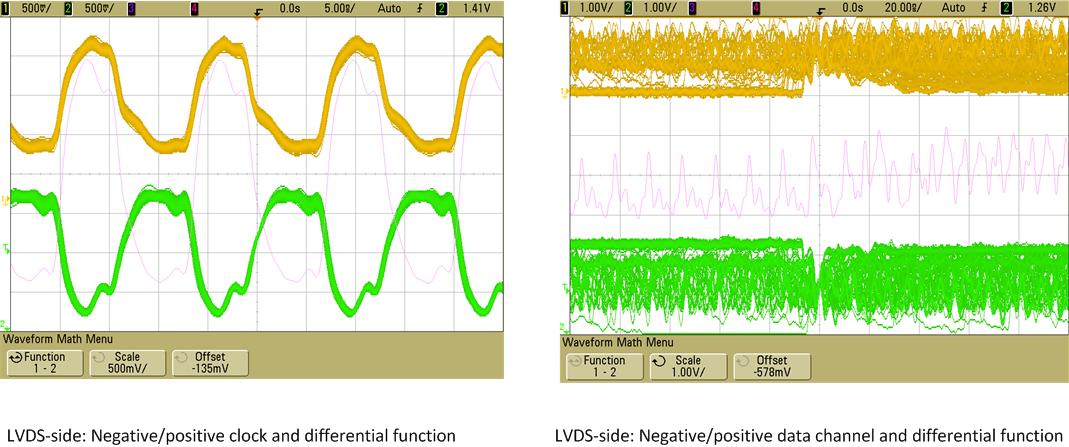 LVDS jitter problem using DS90C387A - Interface forum
