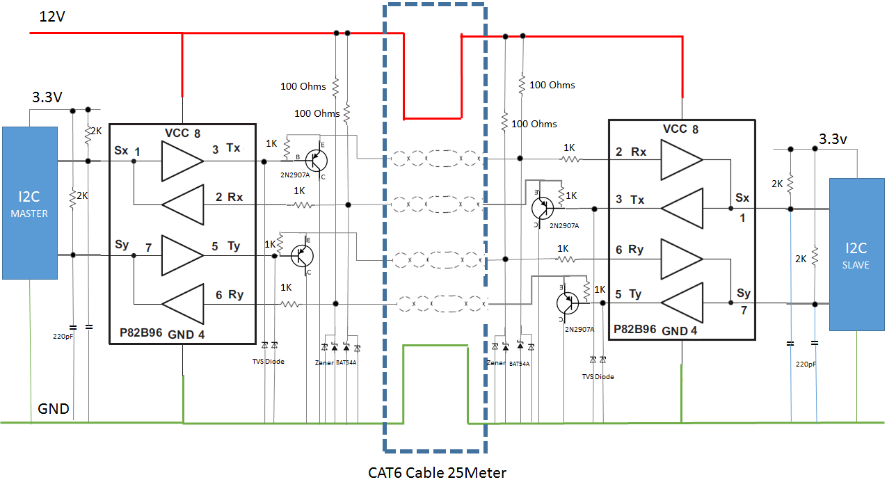 P82b96 I2c Communication Over 25 Meter Cat6 Cable Interface Forum 2n2907 In The Reverse Unit Project Schematic Circuit Diagram And Datasheet Pnp Transistors Here Act As Current Sinks On Lines There By Both Enabling Relatively Higher Transmissions Faster Transmission