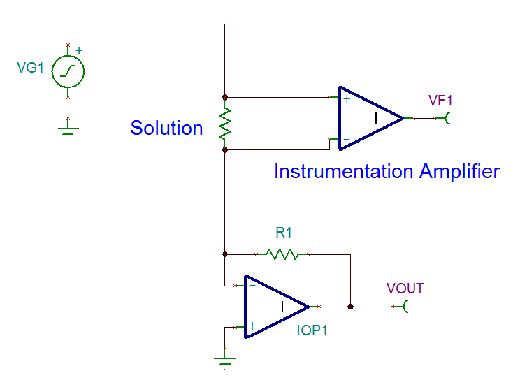 Electrical Conductivity Measurement : Electrical conductivity measurement precision amplifiers