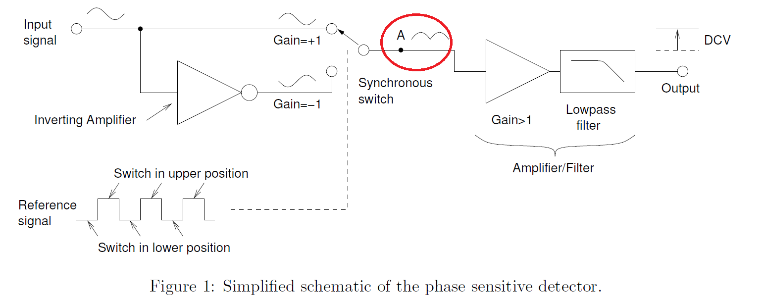 Use Mpy634 As Phase Detector Amplifiers Forum Ti Figure 1 Audio And Switching Circuit