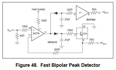 opa615 use peak detector as positive valley detector amplifiers rh e2e ti com positive and negative peak detector circuit Trough Detector Circuit