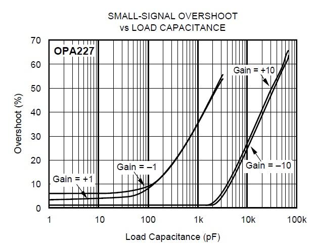 opa227 open loop pole locations - amplifiers forum - amplifiers