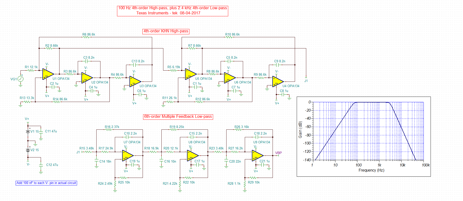 Resolved Uaf42 Bandpass Telecom Filter Using Amplifiers Schematic Further Low Pass Circuit In Addition High Bp Lab Italy 02tsc