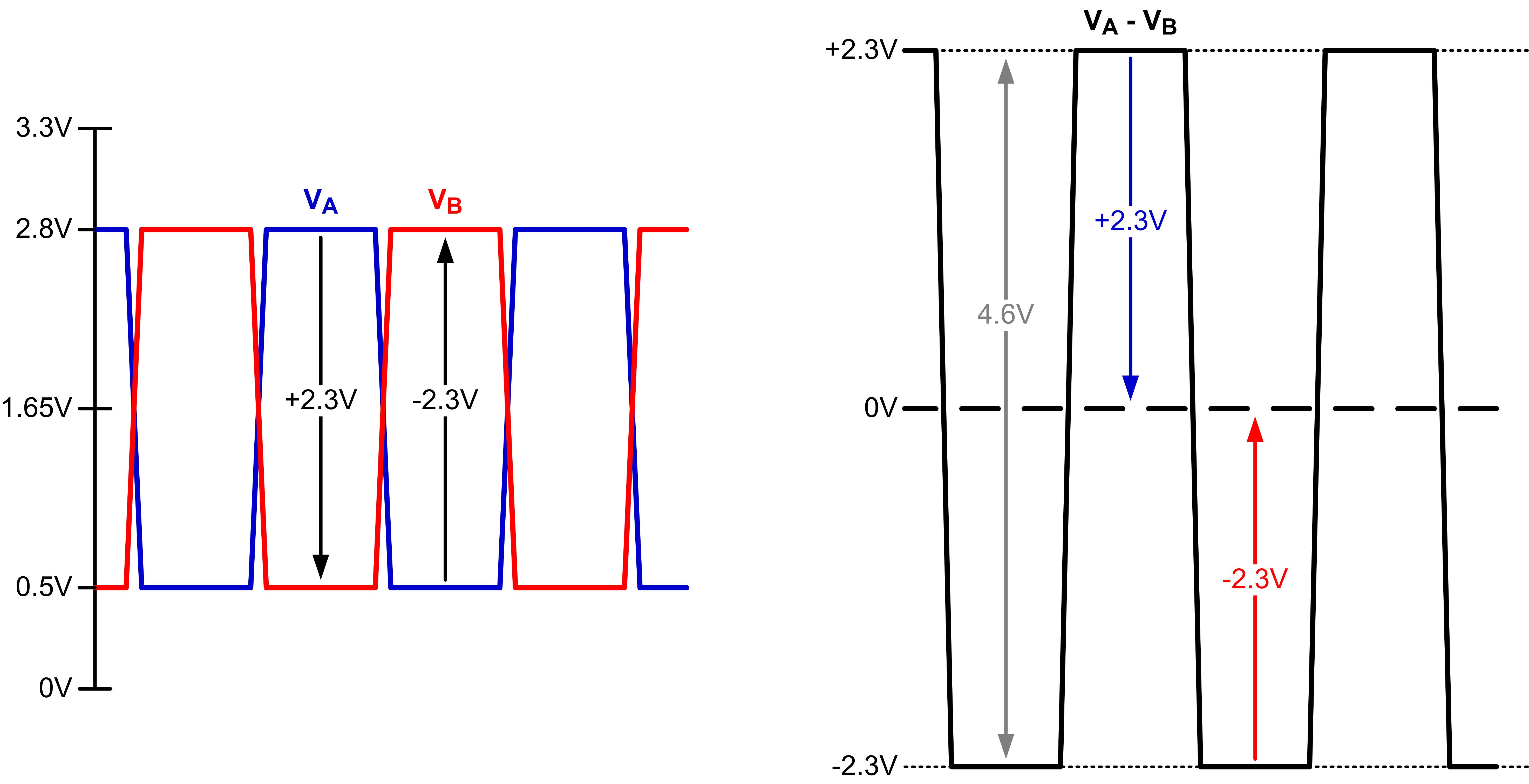 Resolved Iso35 Differential Output Voltage Magnitude Vcc Rs422 Wiring Diagram Hope This Helps Thomas