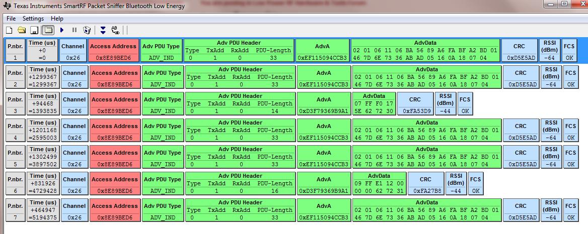 SmartRF Packet Sniffer: interpret Adv data of Bluetooth - Other