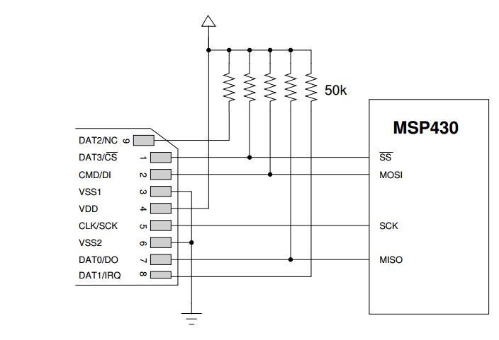 Micro Sd Card Pin Diagram Wiring Diagram