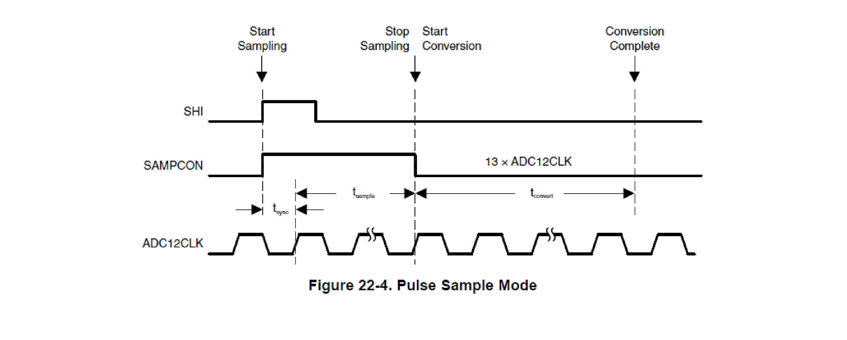 Error with the ADC example of CC430F5137 - MSP Low-Power ...