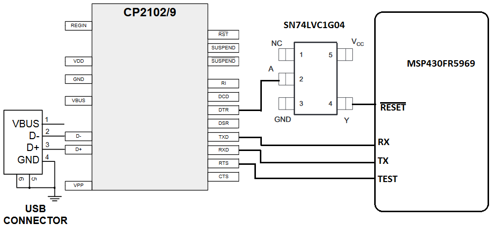 MSP430FR5969: BSL Configuration using CP2102  - MSP low-power