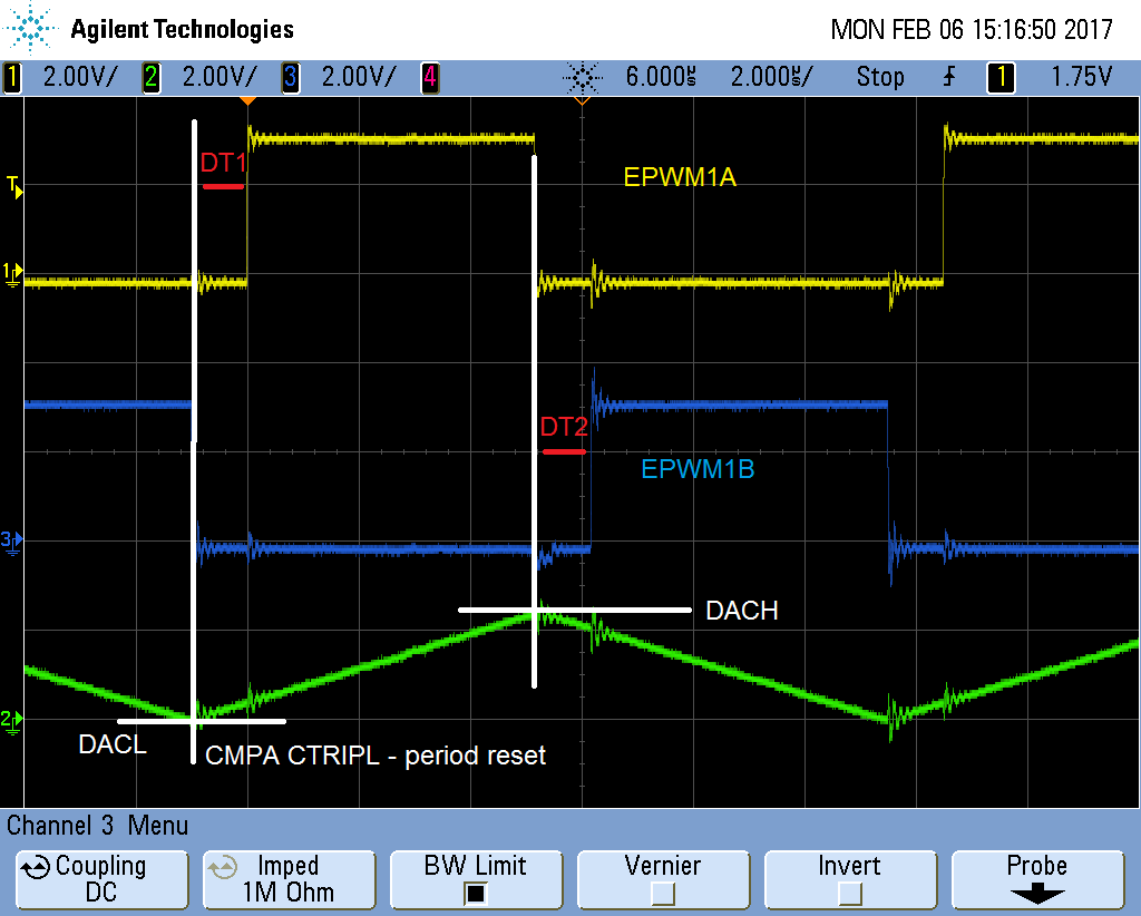 how to get bipolar epwm c2000