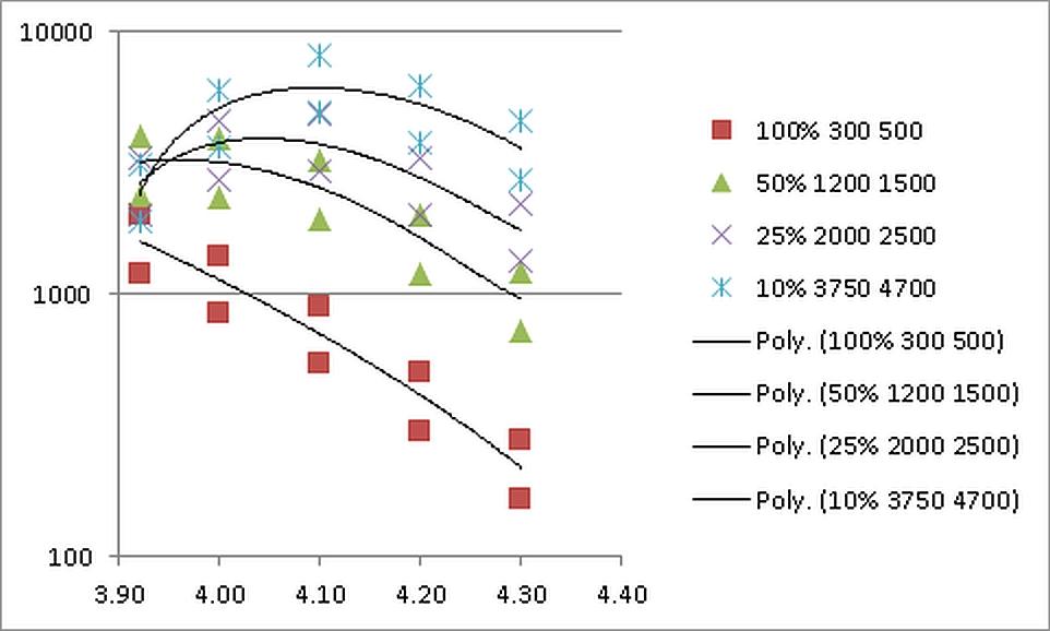 bq25070dqcr lack of cv effect on lipo reliability
