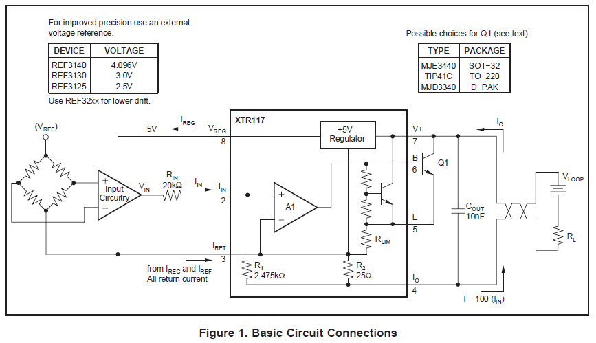 2821.Figure 1 _2D00_ Basic Connections with Buffer load cell simulator schematic diagram circuit and schematics diagram wiring diagram simulator at nearapp.co