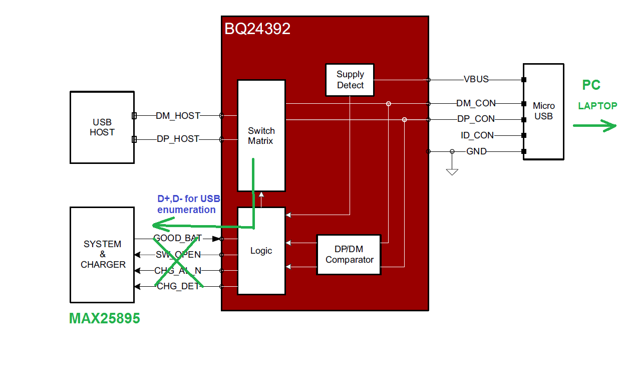 Resolved Fully Autonomous Single Cell Li Ion Charger W Usb His Diy Liion Battery Circuit In The Project Log Forum Do You Have An Idea How To Solve It Entire Design Any Recommendations Adjust Schematics Achieve Functionality We Want