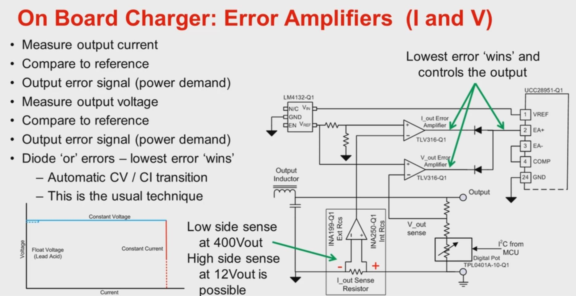 Ucc28951 Q1 Ev Charger Station Design Power Management Forum Discussion Everything Else Constant Current Source From A Battery Forgot To Add The Aforementioned Photo