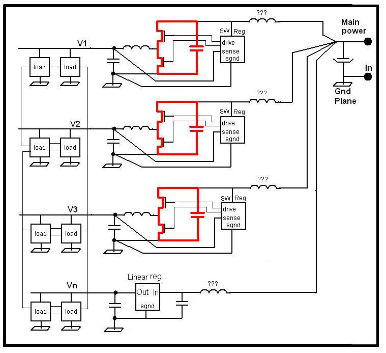 challenge of pcb layout having multiple supplies but only one power source  dc