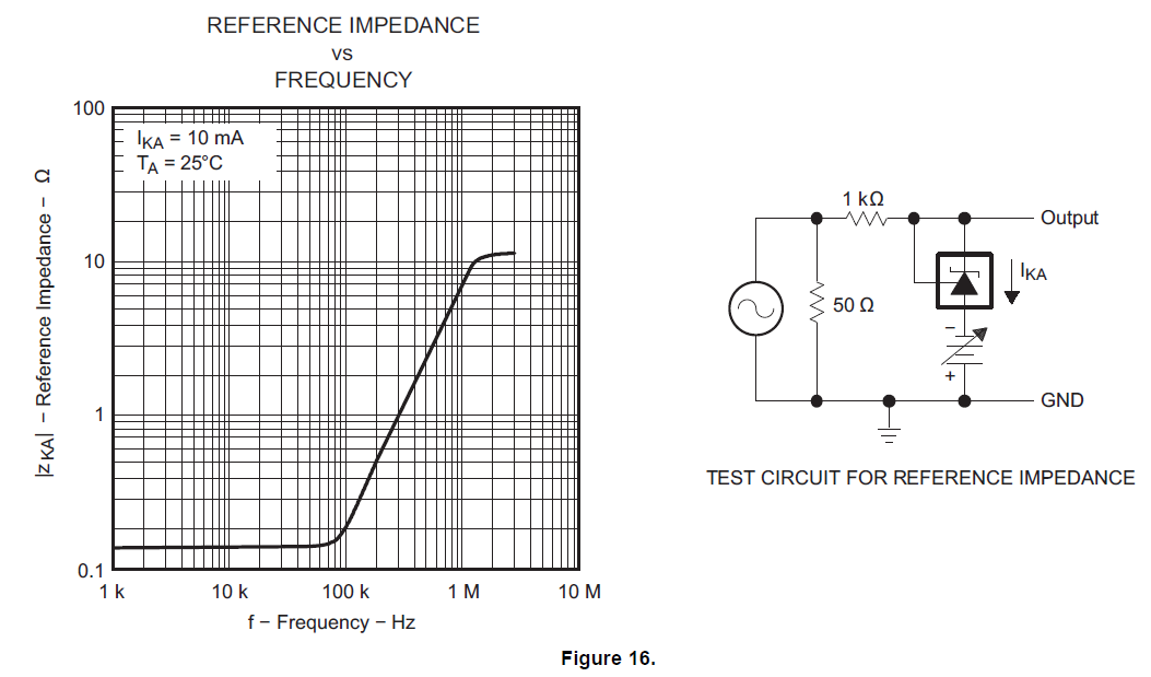 resolved  reference impedance test circuit in tl431