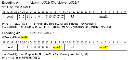Resolved Which Instruction Format Does Cortex R Support Encoding