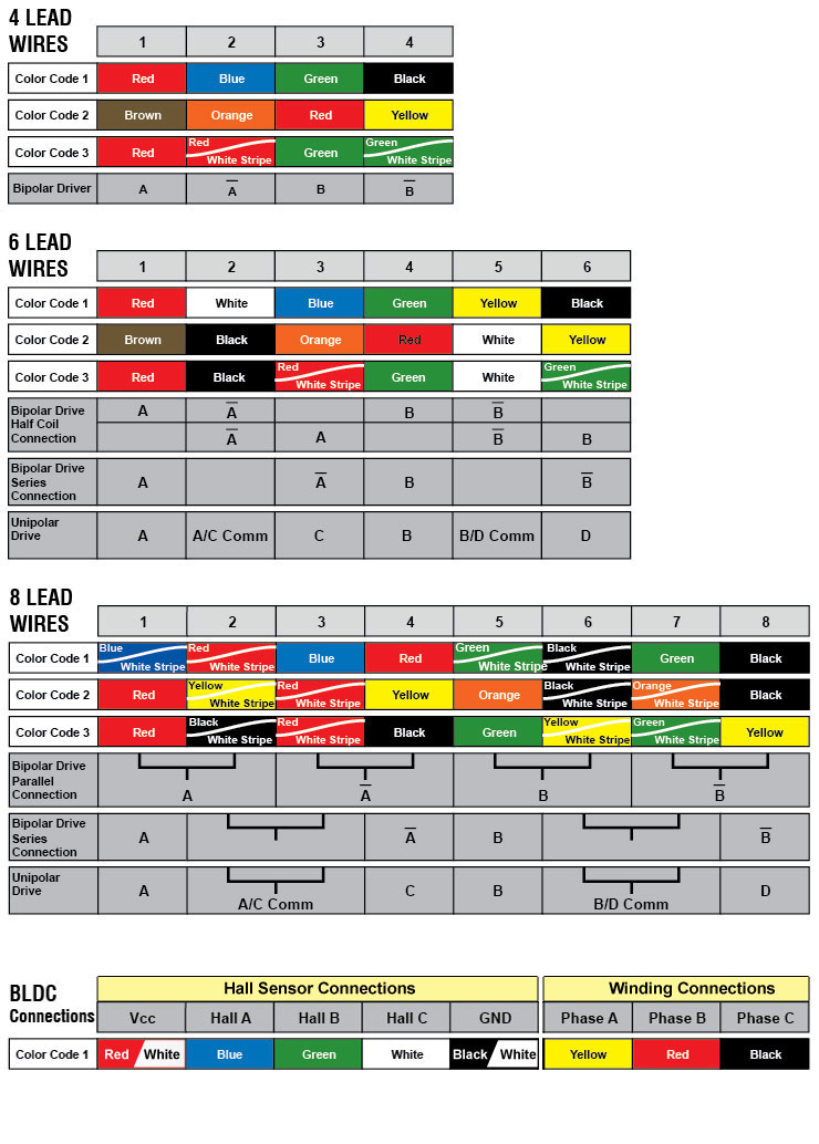 wiring color code solidfonts wiring color codes nz nest diagram