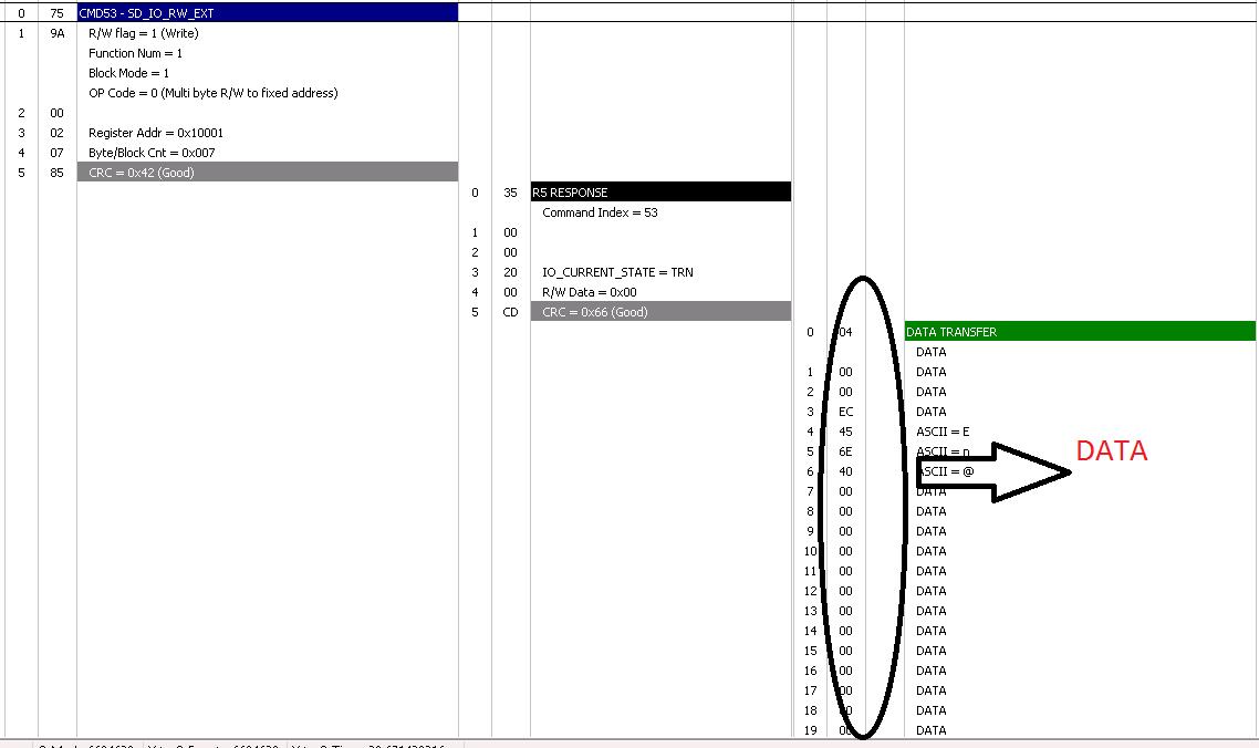 SDIO Write Failure - Processors forum - Processors - TI E2E Community
