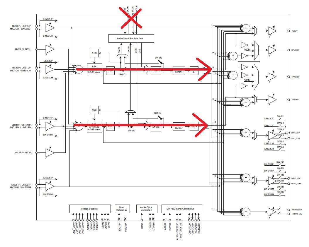 used of aic3106 mclk  - audio converters forum - audio converters