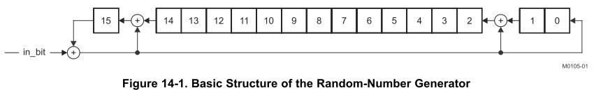 random number generator lfsr