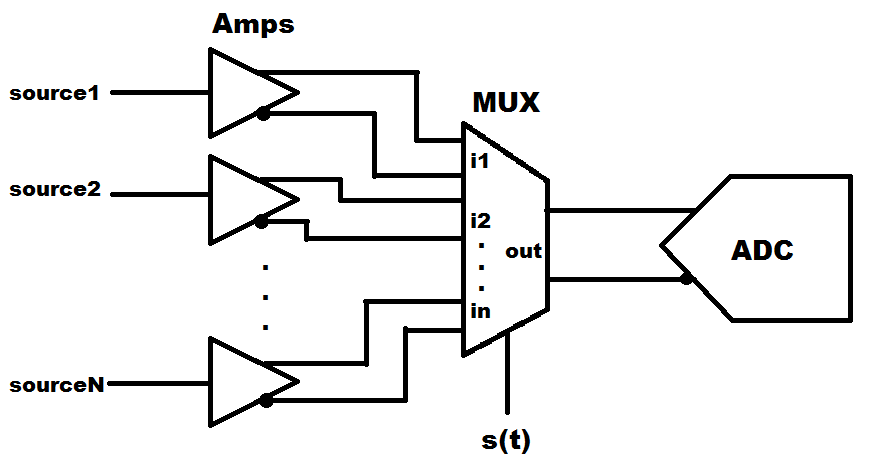 resolved  interfacing differential amplifiers connected