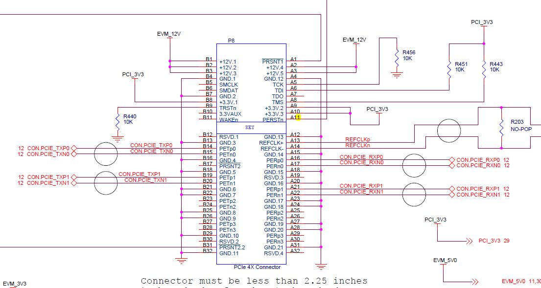 PCIE issue in DM8168EVM board - Processors forum - Processors - TI