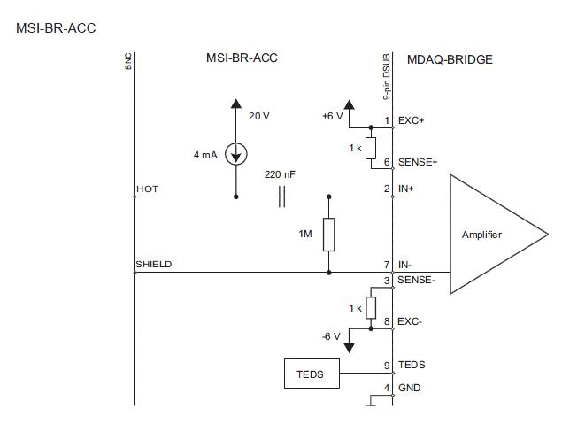 Iepe Accelerometer Conditioner Precision Data Converters