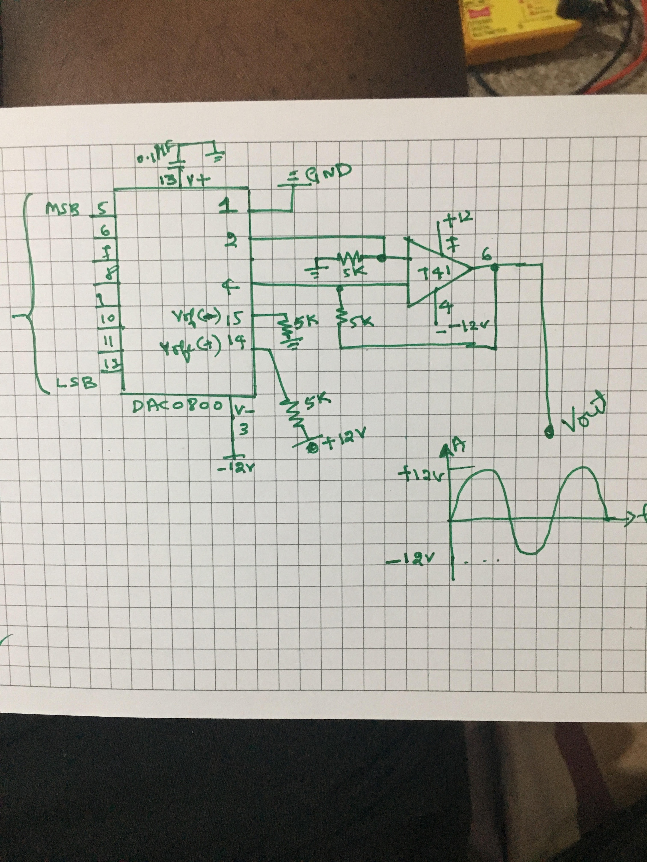 I wanted bipolar output +-12v analog output,is my schematic correct?,i am  not getting any output from above circuit,how can i debug dac0800 output?